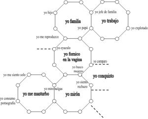 atomos comunes