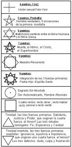 figuras y estrellas