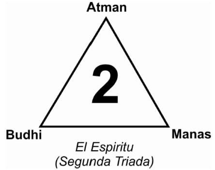 segunda triada 11
